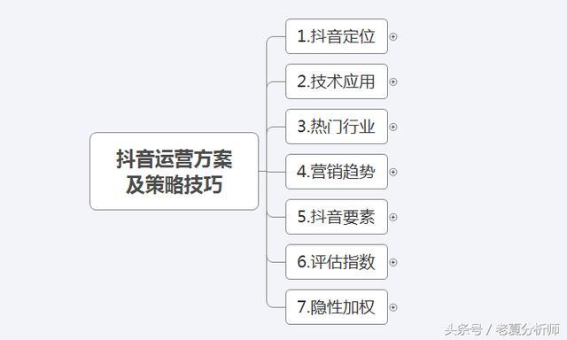 yunying4-1537312636