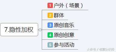 yunying9-1537312639